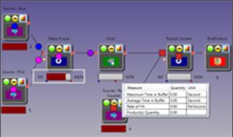 ProcessSimulation